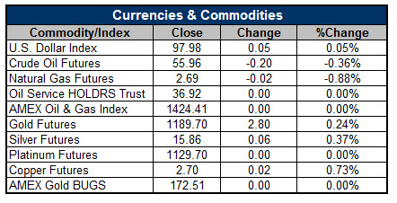 150423currencies