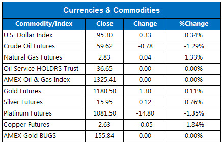 150615Currencies
