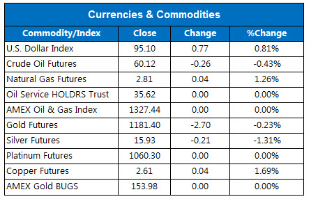 150623currencies