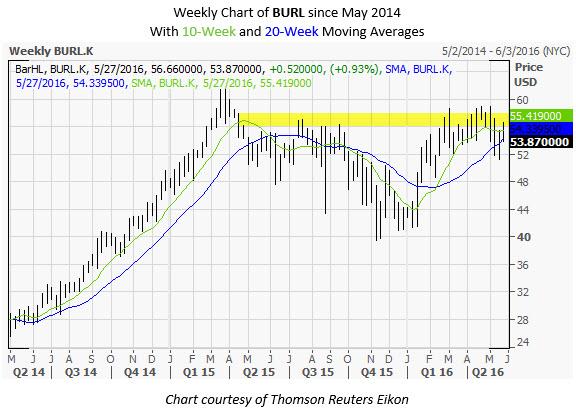 BURL weekly chart May 25