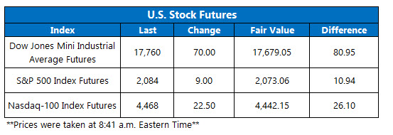 U.S. Stock Futures May 25