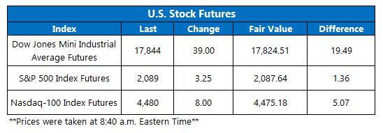 U.S. Stock Futures May 26