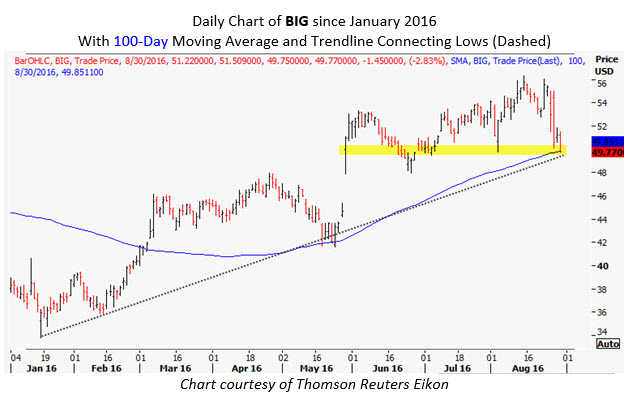 big daily august 30