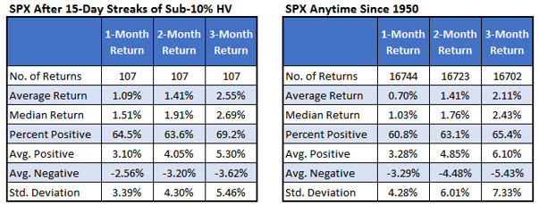 spx historical volatility august 22