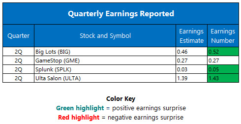 quarterly earnings august 26