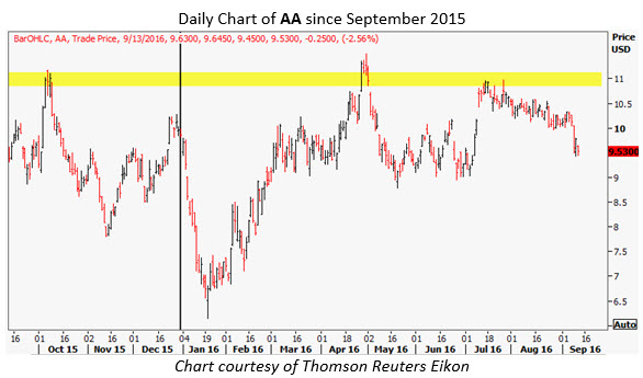 aa daily september 13
