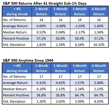 SPX chart2 index returns