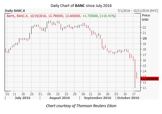 BANC Daily Chart Oct 19