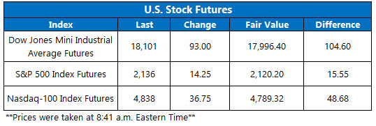 U.S. Stock Futures October 18