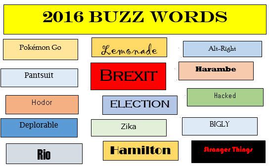 2016 Buzz Words