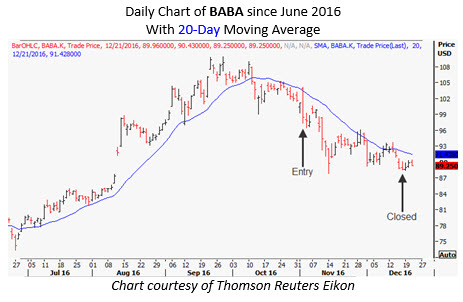 baba daily dec 22