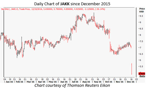 jakk daily dec 19