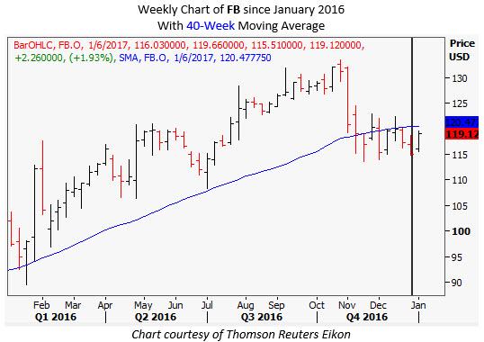 fb weekly jan 4