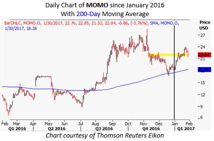 momo daily jan 30