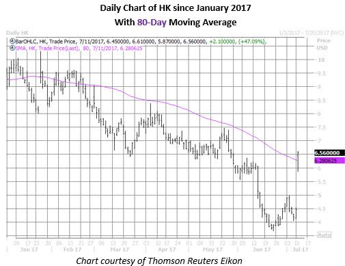 hk daily chart july 11