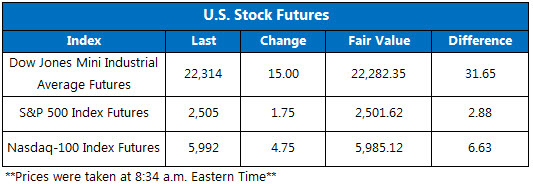 US Stock Futures Sept 19