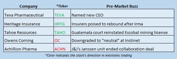 Buzz Stocks Sept 11_ 3