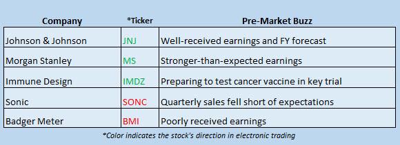 stock news october 17_3