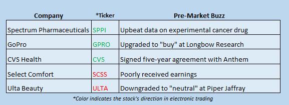 stock news october 18
