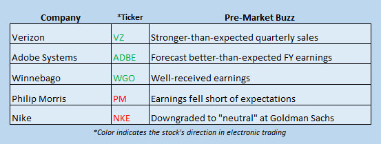 stock news october 19