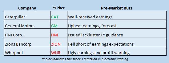 stock news october 24