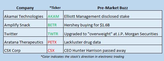 stock market news december 18
