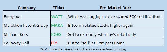 stock market news december 27