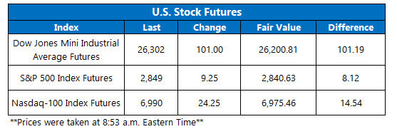 us stock index futures jan 24
