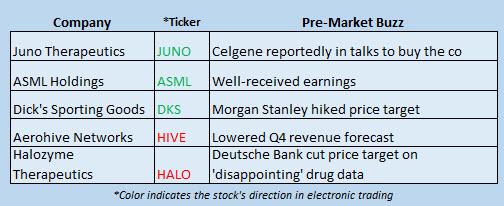 stock market news january 17