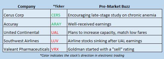 stock market news january 24