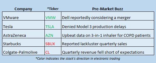 stock market news january 26