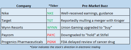 stock market news march 23