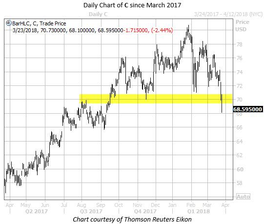 WKALT Chart C March 23
