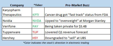 stock market news april 10