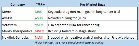 stock market news april 9