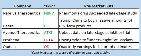 stock market news may 21
