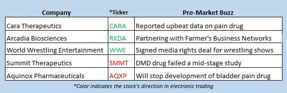 stock market news june 27