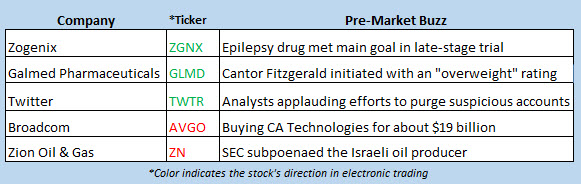 stock market news july 12