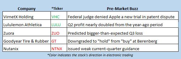 stock market news aug 31