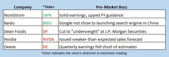stock market news august 17
