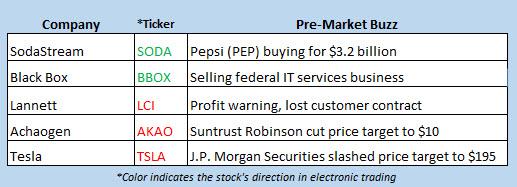 stock market news august 20