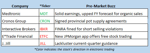 stock market news august 21