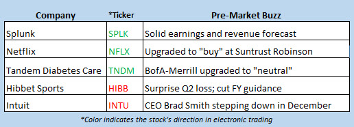 stock market news august 24