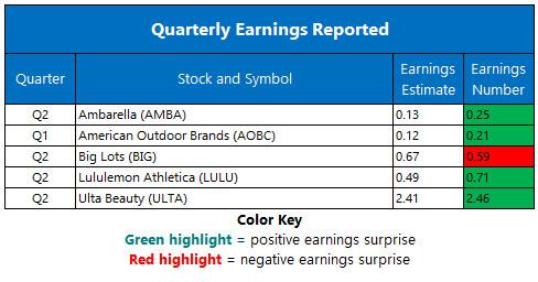 Corporate Earnings Aug 31