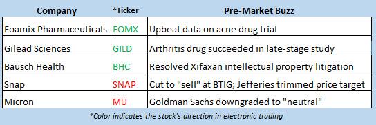 stock market news sept 12
