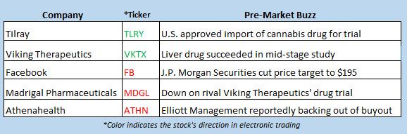 stock market news sept 18