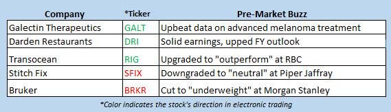stock market news sept 20