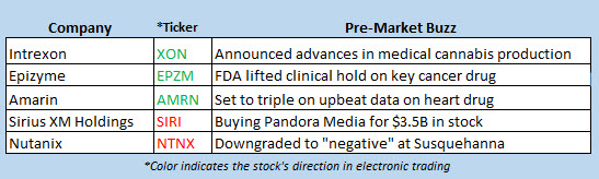 stock market news sept 24