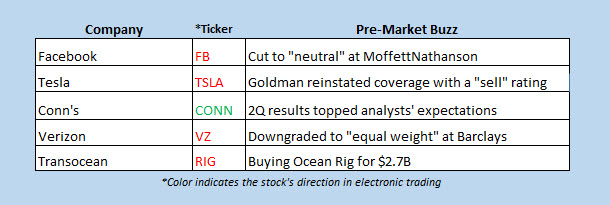 stocks in the news today sept 4 2018