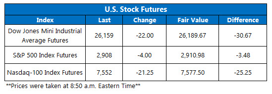 us stock index futures fair value on sept 17